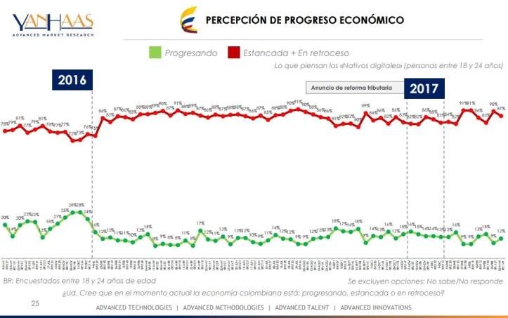 economía 1 6 marz
