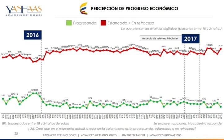 encuesta-economia-1-28-feb