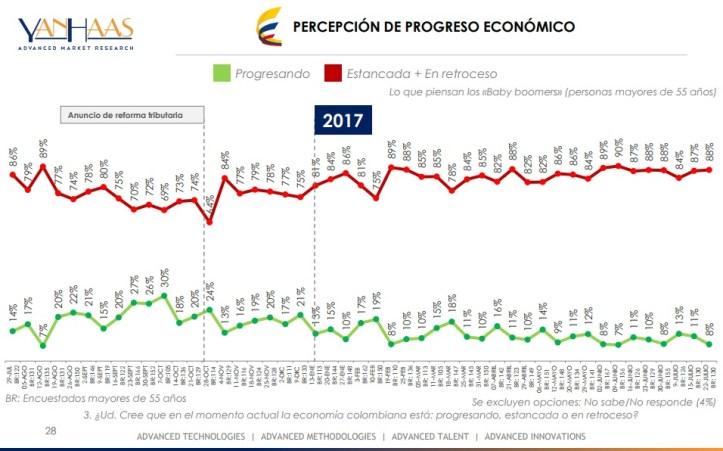 progreso economico3