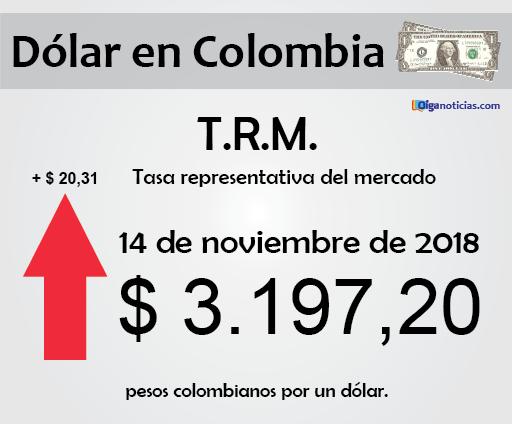 T.R.M. Colombia: pesos por 1 dólar, 14 de noviembre de 2018