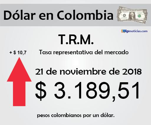 T.R.M. Colombia: pesos por 1 dólar, 21 de noviembre de 2018