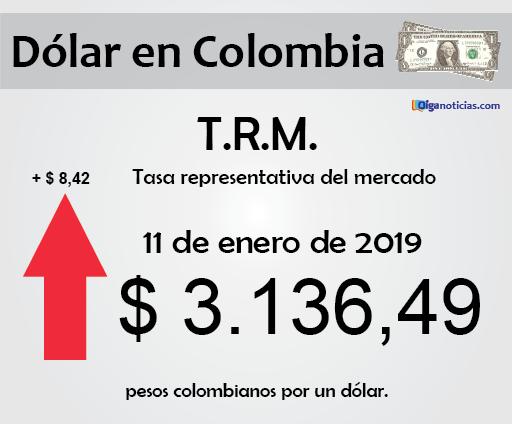 dolar 11ene18.png