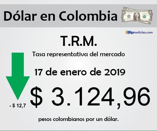 dolar 17ene2019.png
