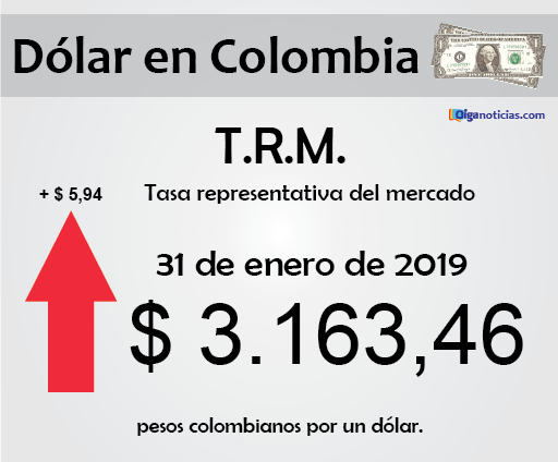 dolar 31ene18.png