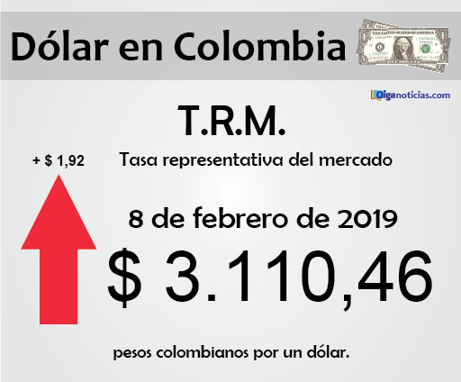 dolar 8feb19.png