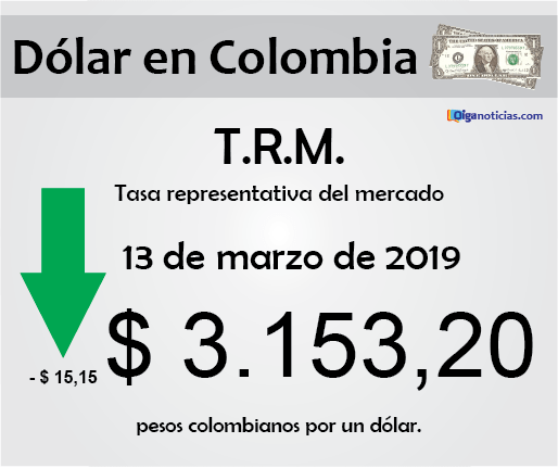 dolar 13mar2019.png