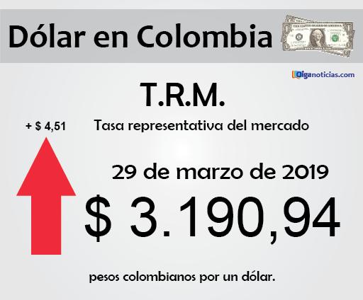 dolar 29mar19