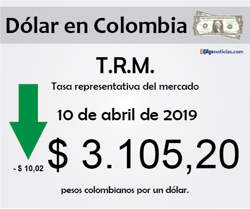 dolar 10abr2019.png