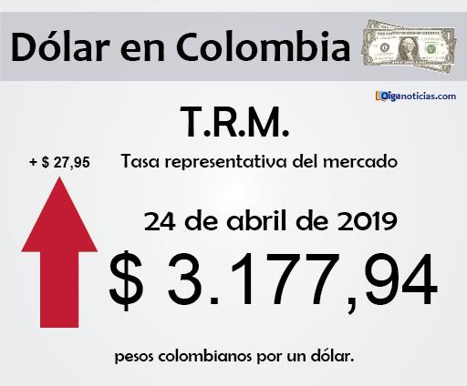 dolar 24abr19