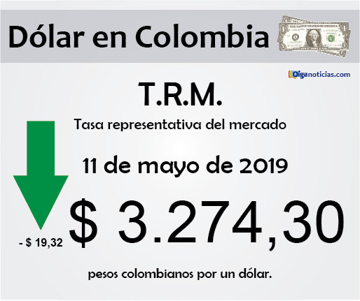 dolar 11may2019