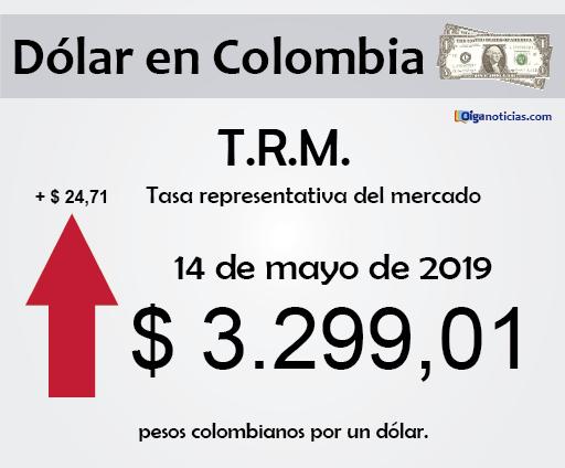 dolar 14may19.png