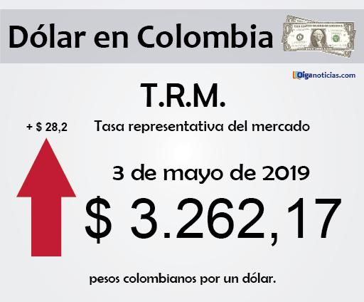 dolar 3may19.png