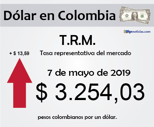 dolar 7may19