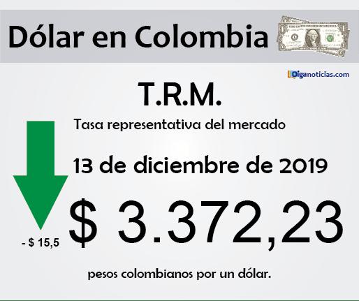 dolar 13dic2019.png