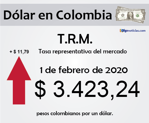 dolar 1feb20.png