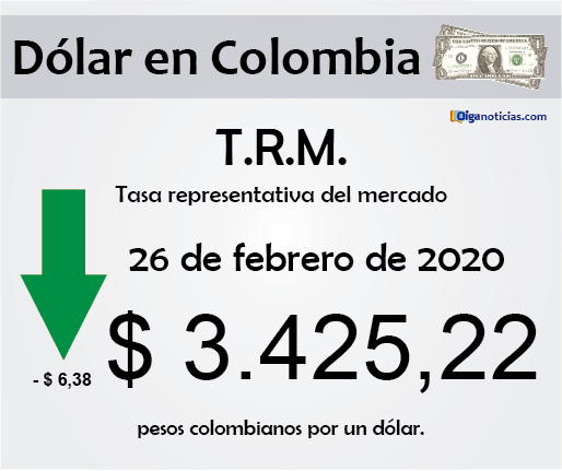 dolar 26feb20.png