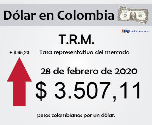 dolar 28feb20.png