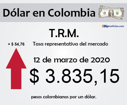dolar 12mar20