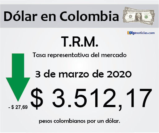 dolar 3mar20.png