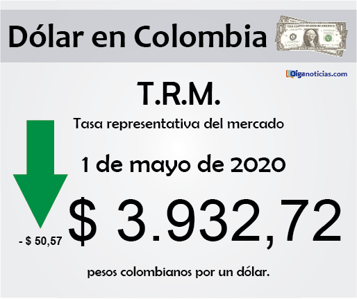 dolar 1may20