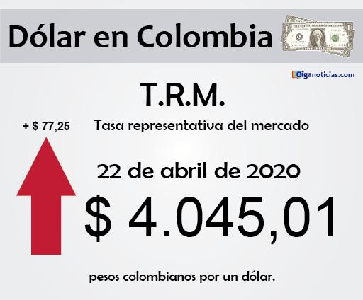 dolar 22abr20
