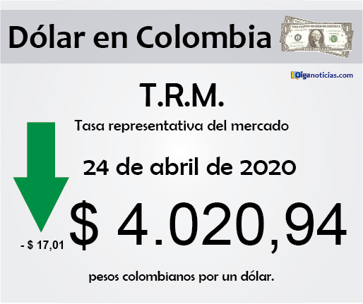 dolar 24abr20