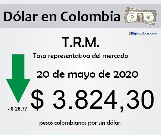 dolar 20may20