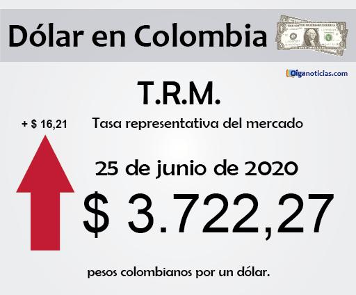 dolar 25jun20