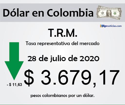 dolar 28jul20.png