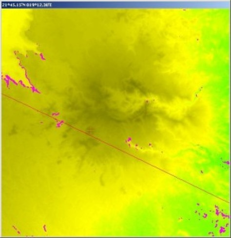 SRTM data for Bikku Bitti