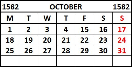 Gregorian calendar 1582