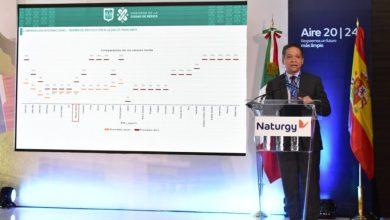 Photo of Fundación Naturgy comprometida con impulsar alternativas de movilidad inteligente y energías limpias