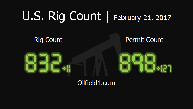 oilfield1-rig-count-feb-21-2017-fixed