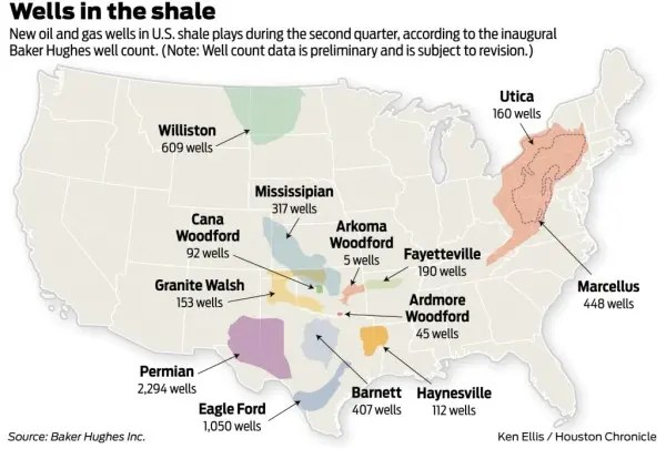 New Wells Proliferate Across The Eagle Ford Shale