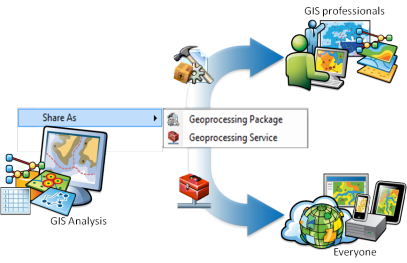 Strengthening African Regional Geoprocessing Centres with a Relational and Spatial Database