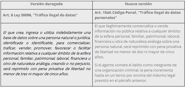 modificacion_delito_peru