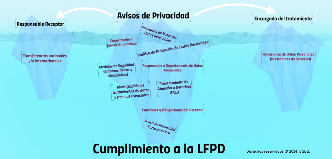 ap_iceberg