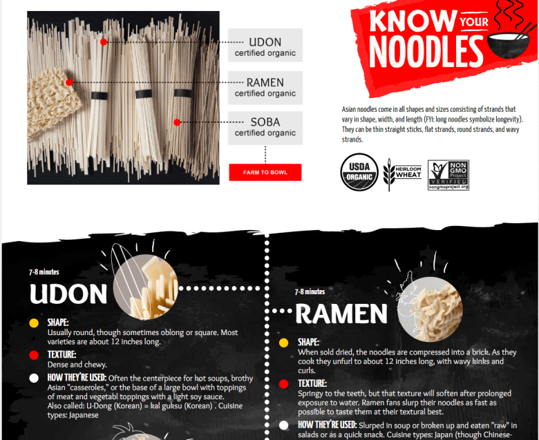 know-your-noodles.png