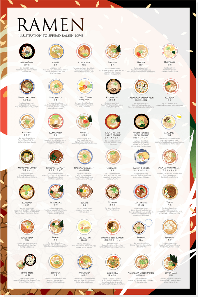 "Photo Description: a poster by Fanny Chu of the 42 regional varieties of ramen that spans throughout Japan. The poster has the text ""ramen, illustration to spread ramen love."" All the varieties have illustrations of each variety."