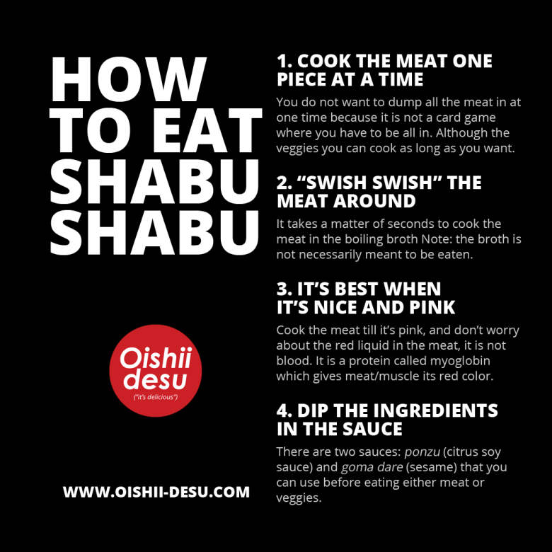 Photo Description: How to eat shabu shabu in 4 simples steps.