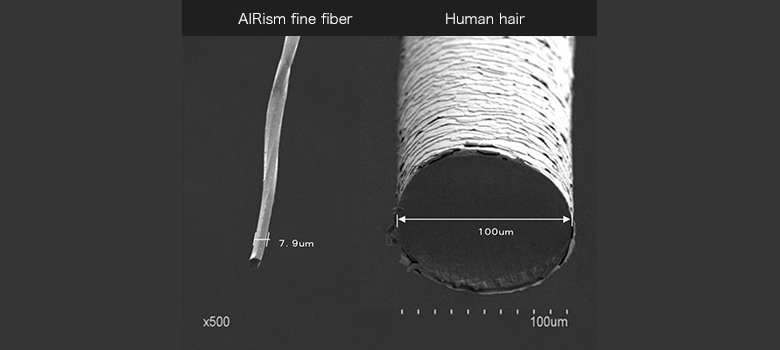 Photo Description: a close-up of the fiber size of UNIQLO AIRism polyester fibers (7.9um) compared to the size of a human hair (100um).
