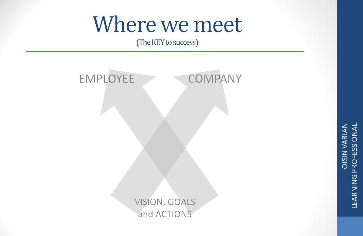 Getting To Know Your New Company And Colleagues On