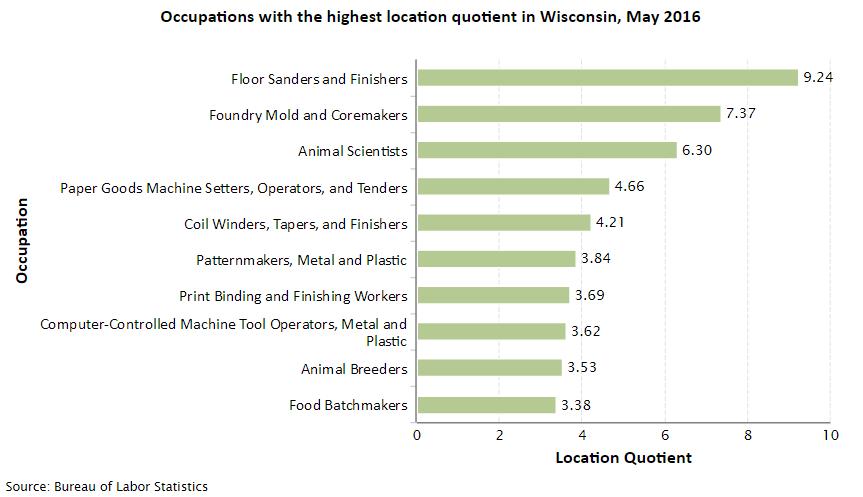 Wisconsin Job Opportunities