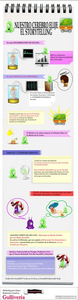 infografia_storytelling