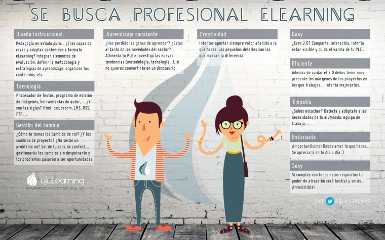 Se busca profesional eLearning