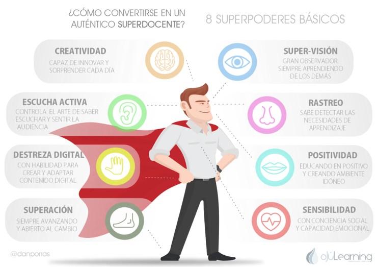 infografia_superdocente