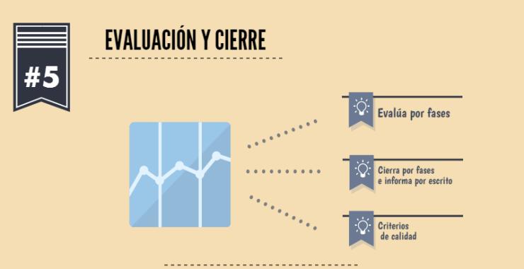 plan_formacion_evaluacion_y_cierre