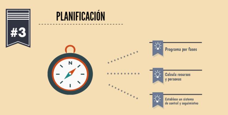 plan_formacion_planificiacion