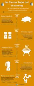 infografia_carnes_rojas_elearning