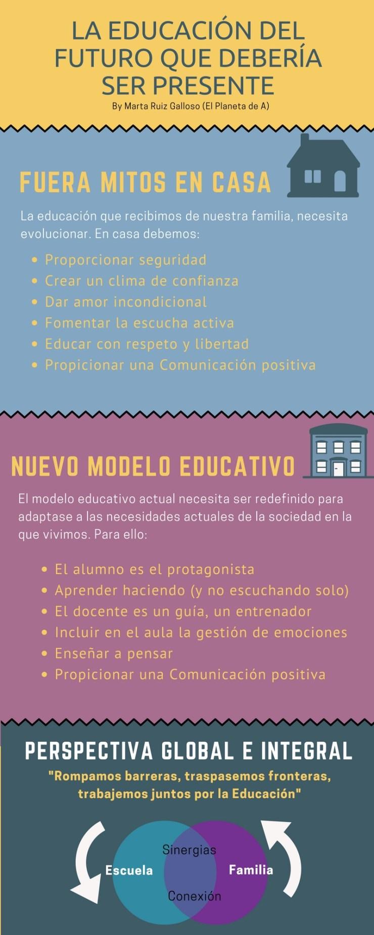 La educación del futuro que debería ser presente